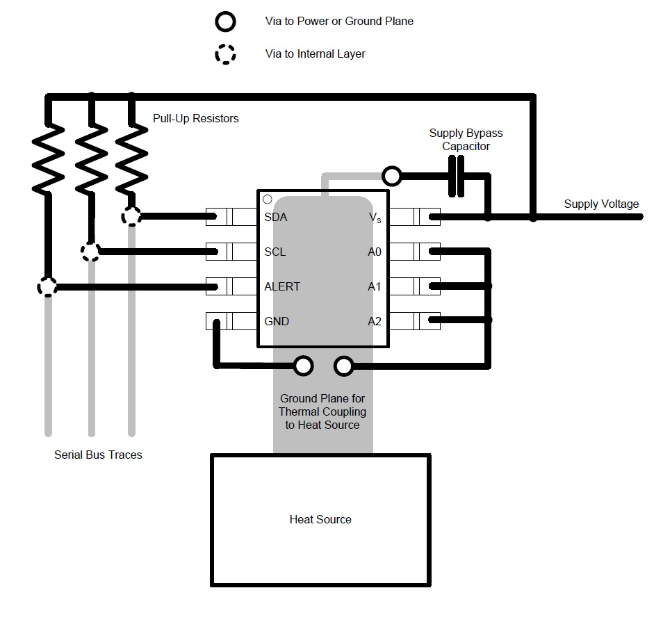 Texas_Instruments_Digital_Temperature_Sensor(TMP1075)_layout_example