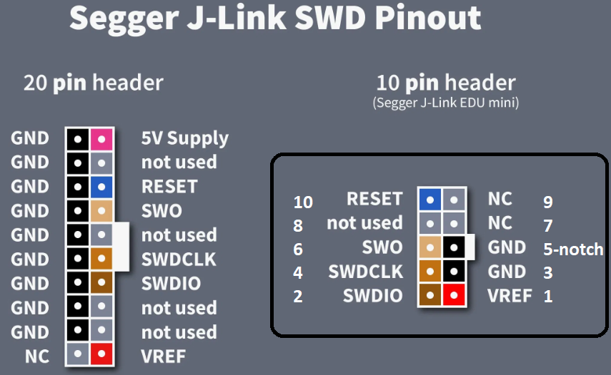 anotherswd-pins03